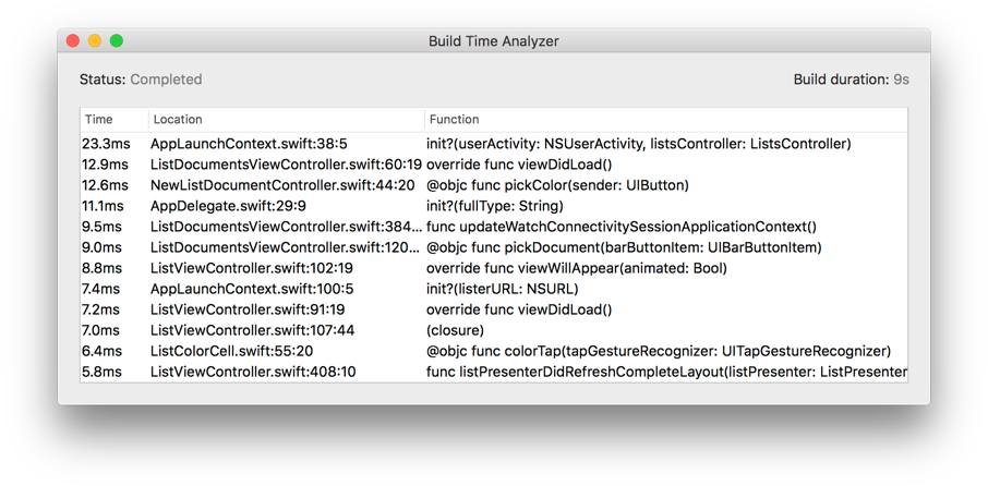 - 235 1 - #235: Debugging Slow Builds with BuildTimeAnalyzer 🛠⏲ – Little Bites of Cocoa – Tips and techniques for iOS and Mac development
